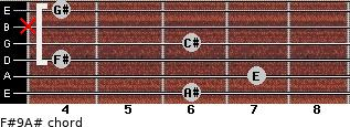F#9/A# for guitar on frets 6, 7, 4, 6, x, 4