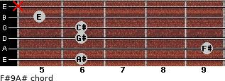 F#9/A# for guitar on frets 6, 9, 6, 6, 5, x
