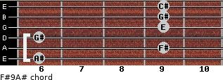 F#9/A# for guitar on frets 6, 9, 6, 9, 9, 9