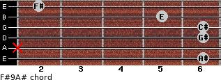 F#9/A# for guitar on frets 6, x, 6, 6, 5, 2