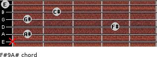 F#9/A# for guitar on frets x, 1, 4, 1, 2, 0