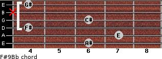F#9/Bb for guitar on frets 6, 7, 4, 6, x, 4