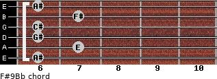 F#9/Bb for guitar on frets 6, 7, 6, 6, 7, 6