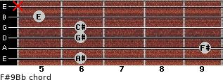 F#9/Bb for guitar on frets 6, 9, 6, 6, 5, x