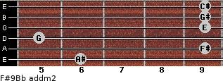 F#9/Bb add(m2) guitar chord
