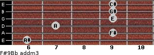 F#9/Bb add(m3) guitar chord