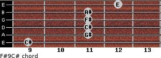 F#9/C# for guitar on frets 9, 11, 11, 11, 11, 12