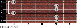 F#9/C# for guitar on frets 9, 9, 6, 9, 9, 6
