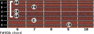 F#9/Db for guitar on frets 9, 7, 6, 6, 7, 6