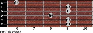 F#9/Db for guitar on frets 9, 9, 8, 9, 9, 6