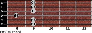 F#9/Db for guitar on frets 9, 9, 8, 9, 9, 9