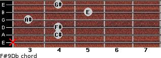 F#9/Db for guitar on frets x, 4, 4, 3, 5, 4