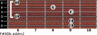 F#9/Db add(m2) guitar chord