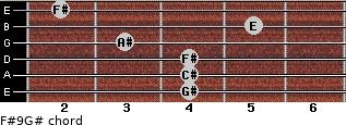 F#9/G# for guitar on frets 4, 4, 4, 3, 5, 2