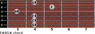 F#9/G# for guitar on frets 4, 4, 4, 3, 5, 4