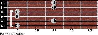 F#9/11/13/Db for guitar on frets 9, 11, 9, 9, 11, 11