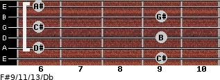 F#9/11/13/Db for guitar on frets 9, 6, 9, 6, 9, 6
