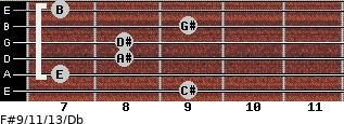 F#9/11/13/Db for guitar on frets 9, 7, 8, 8, 9, 7