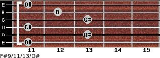 F#9/11/13/D# for guitar on frets 11, 13, 11, 13, 12, 11