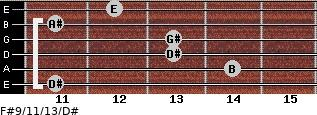 F#9/11/13/D# for guitar on frets 11, 14, 13, 13, 11, 12