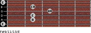 F#9/11/13/E for guitar on frets 0, 2, 2, 3, 2, 0