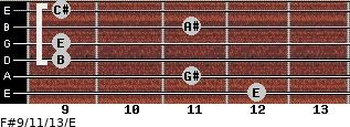 F#9/11/13/E for guitar on frets 12, 11, 9, 9, 11, 9