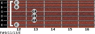 F#9/11/13/E for guitar on frets 12, 13, 13, 13, 12, 12