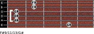 F#9/11/13/G# for guitar on frets 4, 1, 1, 1, 2, 2