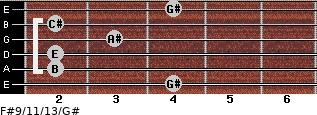 F#9/11/13/G# for guitar on frets 4, 2, 2, 3, 2, 4