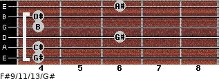 F#9/11/13/G# for guitar on frets 4, 4, 6, 4, 4, 6