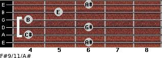 F#9/11/A# for guitar on frets 6, 4, 6, 4, 5, 6