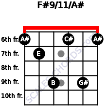 F#9/11/A# for guitar on frets 6, 7, 9, 6, 9, 6