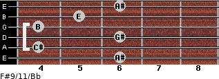 F#9/11/Bb for guitar on frets 6, 4, 6, 4, 5, 6