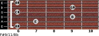 F#9/11/Bb for guitar on frets 6, 7, 9, 6, 9, 6