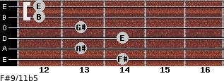 F#9/11b5 for guitar on frets 14, 13, 14, 13, 12, 12