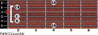 F#9/11sus/Ab for guitar on frets 4, 2, 2, x, 2, 4