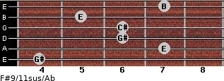 F#9/11sus/Ab for guitar on frets 4, 7, 6, 6, 5, 7