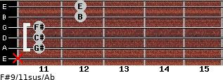 F#9/11sus/Ab for guitar on frets x, 11, 11, 11, 12, 12