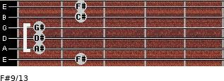 F#9/13 for guitar on frets 2, 1, 1, 1, 2, 2