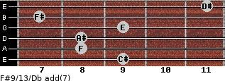 F#9/13/Db add(7) guitar chord
