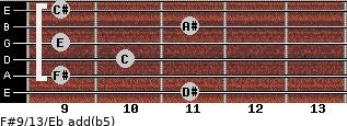 F#9/13/Eb add(b5) guitar chord