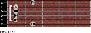 F#9/13b5 for guitar on frets 2, 1, 1, 1, 1, 2
