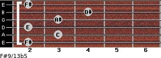 F#9/13b5 for guitar on frets 2, 3, 2, 3, 4, 2