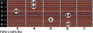 F#9/13#5/Bb for guitar on frets 6, 5, 6, 3, 4, 4