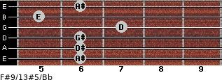 F#9/13#5/Bb for guitar on frets 6, 6, 6, 7, 5, 6