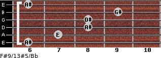 F#9/13#5/Bb for guitar on frets 6, 7, 8, 8, 9, 6