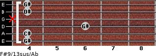 F#9/13sus/Ab for guitar on frets 4, 4, 6, x, 4, 4