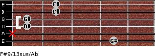 F#9/13sus/Ab for guitar on frets 4, x, 1, 1, 2, 2