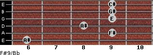 F#9/Bb for guitar on frets 6, 9, 8, 9, 9, 9