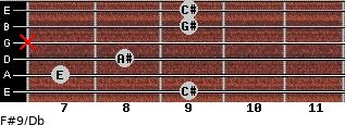 F#9/Db for guitar on frets 9, 7, 8, x, 9, 9